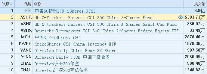 ETF投资全攻略
