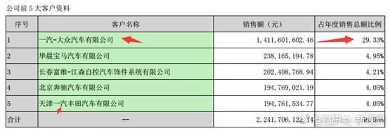 京威股份年报解读:符合预期,今年高增长可期待
