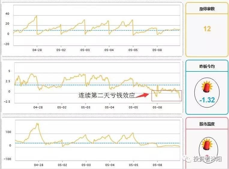 沐阳:市场只有触到那根线才会停下来 5.8