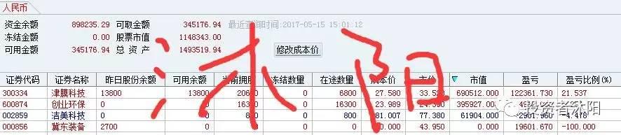 沐阳实战日志:大阳线再次突破新高,60%了 5.15