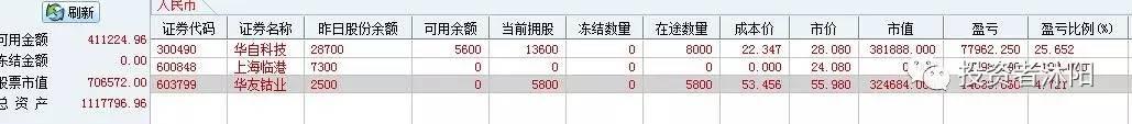 沐阳应对日志:6成仓位应对一下MSIC变盘 6.20 - 第1张  | 投资之路