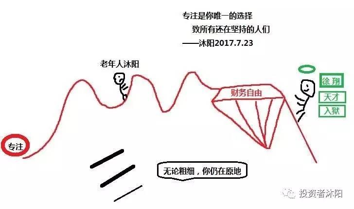 沐阳:炒股确有捷径,农药都能上钻石! 7.23