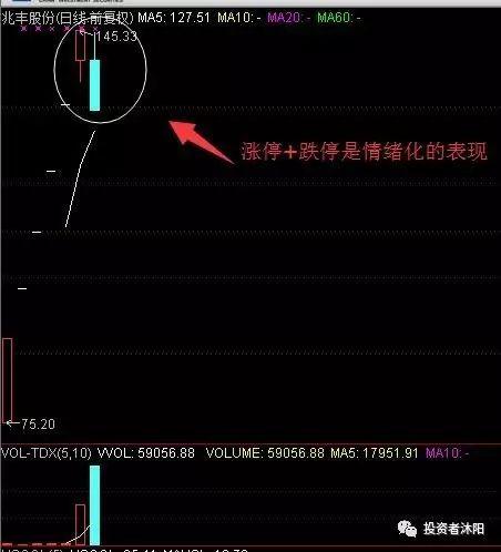 沐阳:第一创业这个套路我见过  9.18 - 第2张    投资之路