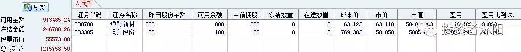 沐阳空仓日记:看到旭升股份涨停还是忍住了 10.23
