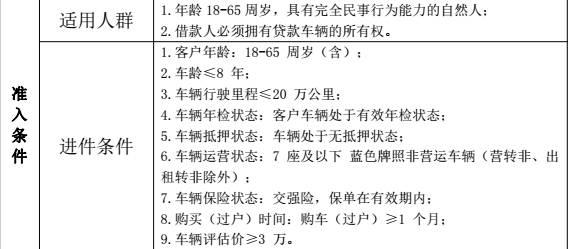 上海线下考察记2 - 第8张  | 投资之路