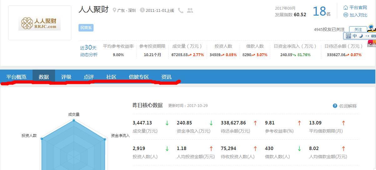 上海线下考察记2 - 第6张  | 投资之路