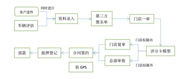 上海线下考察记2 - 第7张  | 投资之路