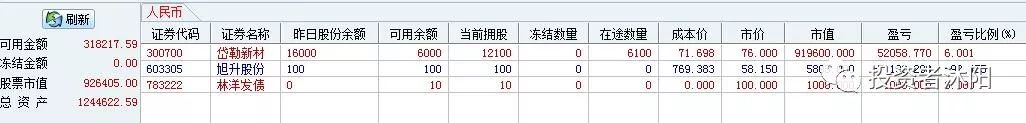 沐阳吃肉日志:4.8%!天晴啦,终于吃到肉了! 11.1 - 第1张    投资之路