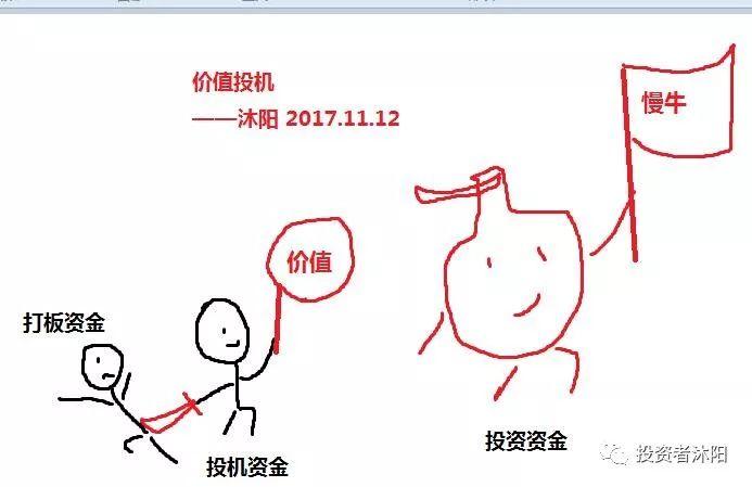 沐阳周评:行业龙头主升下的结构牛市—11.12 - 第4张  | 投资之路