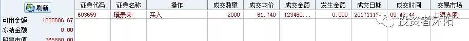 沐阳试单日志:30%的涨停依然瑟瑟发抖 11.17 - 第2张  | 投资之路