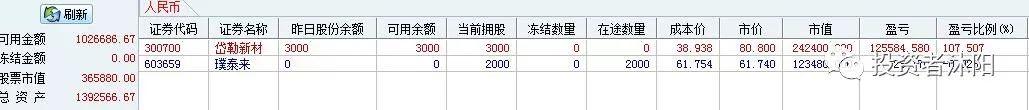沐阳试单日志:30%的涨停依然瑟瑟发抖 11.17 - 第1张  | 投资之路