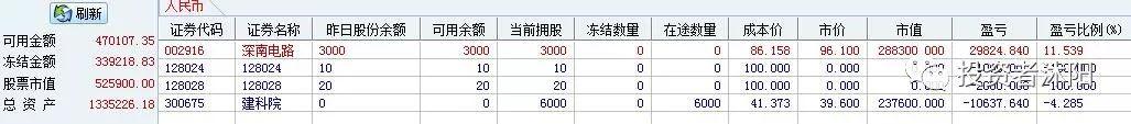 沐阳停牌一天:看到贵州燃气涨停试单被抓—1.11 - 第1张  | 投资之路