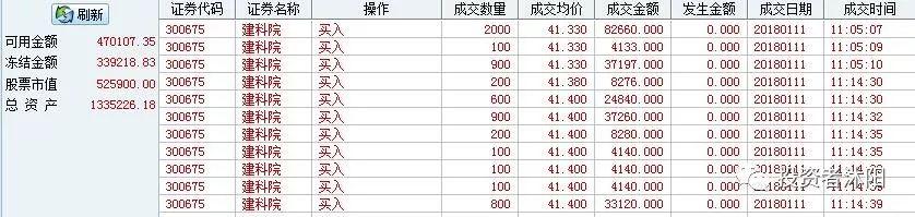 沐阳停牌一天:看到贵州燃气涨停试单被抓—1.11 - 第2张  | 投资之路