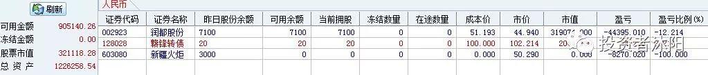 沐阳吃面日志:MLGB的,唱一首《从头再来》! 1.19 - 第1张    投资之路