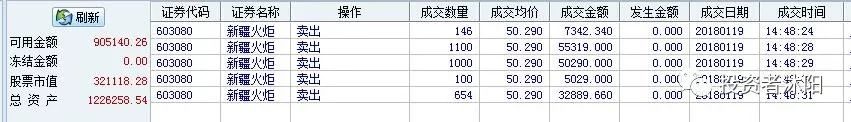 沐阳吃面日志:MLGB的,唱一首《从头再来》! 1.19 - 第2张    投资之路