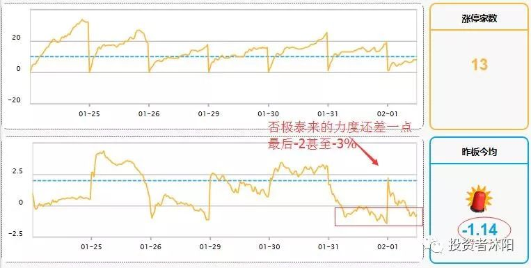 沐阳:这一则公告解释了为啥市场出现闪崩潮!—2.1