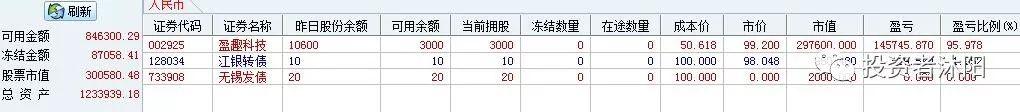 沐阳净值日志:仓位降到2成,另外今天我鸽了!—3.8 - 第1张    投资之路