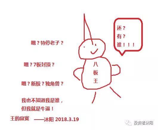 沐阳:王的寂寞,会后要变盘?—3.19