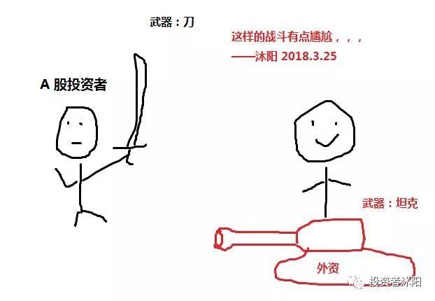 沐阳:神雕独臂大侠杨过对A股的思考—3.25