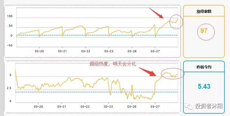 沐阳:看万兴科技拉出11个涨停板,你气不气?—3.27 - 第1张  | 投资之路