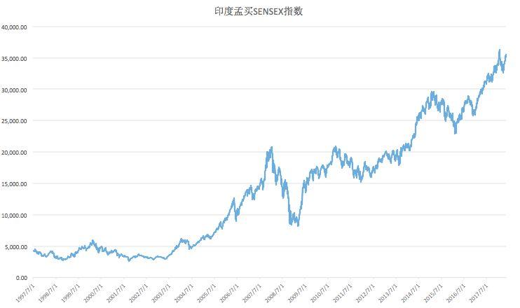 20%涨幅,一个开挂的地方 - 第2张  | 投资之路